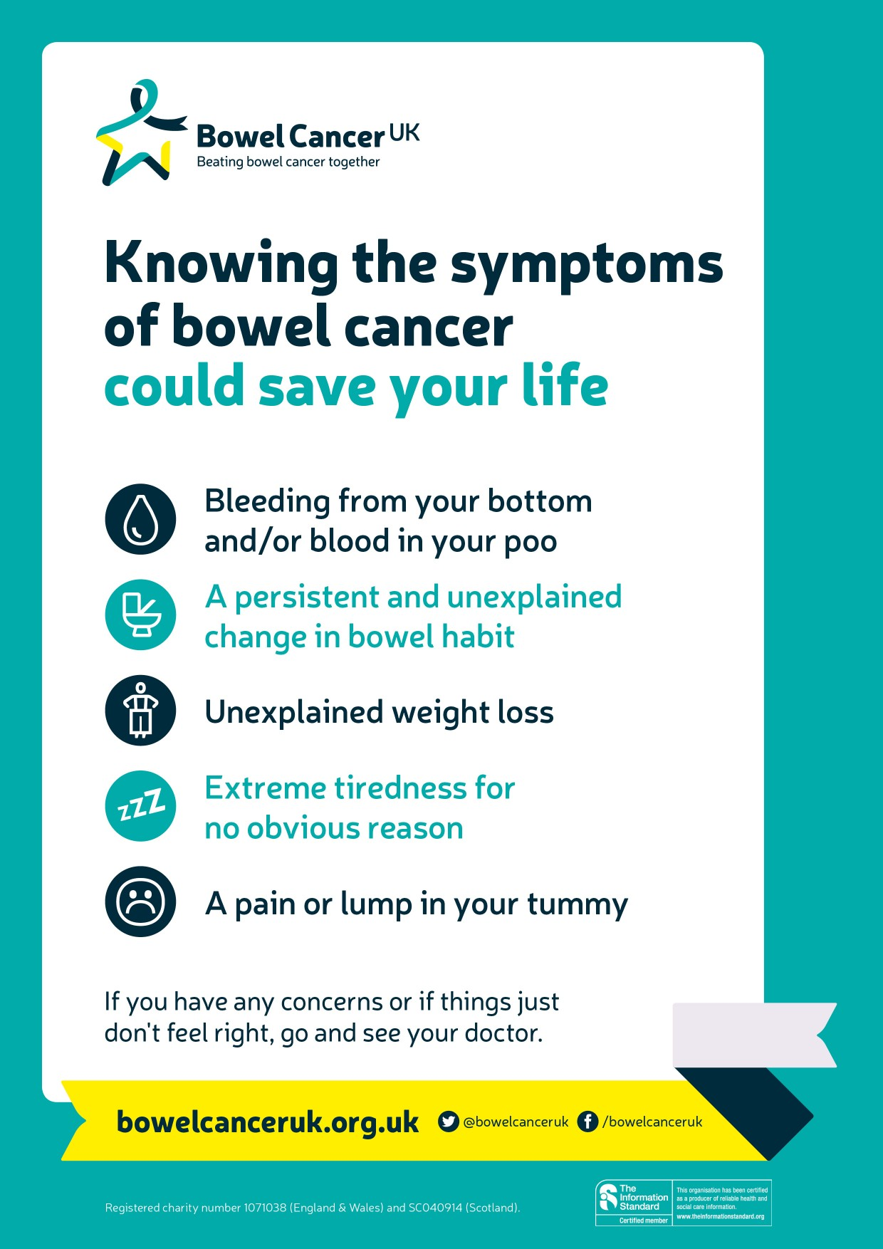 Signs & symptoms | About bowel cancer | Bowel Cancer UK