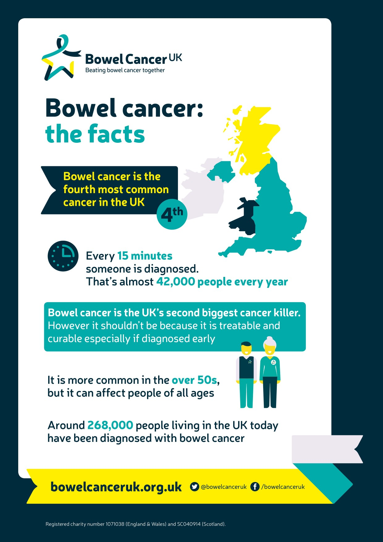 A journalist's guide | Bowel Cancer UK