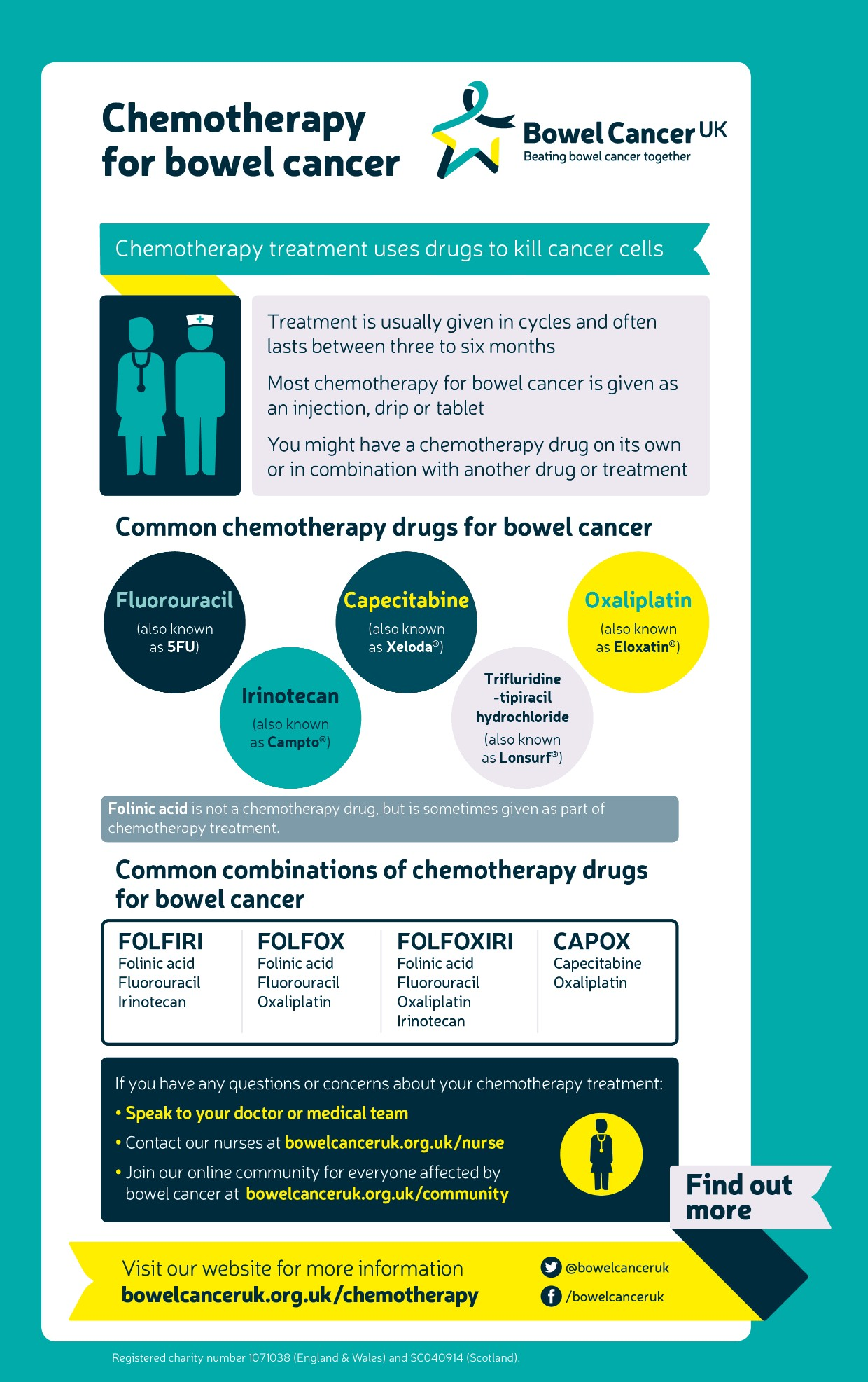 Chemotherapy Treatment About Bowel Cancer Bowel Cancer Uk