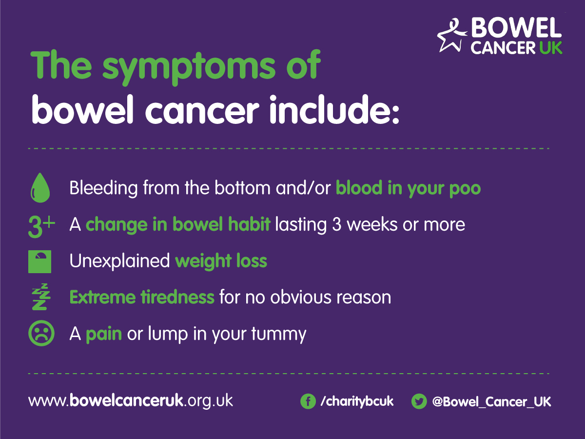 bowel cancer symptoms · bowel cancer uk, Human Body